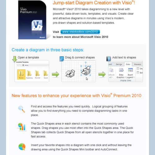 Visio Premium 2010 Email Campaign