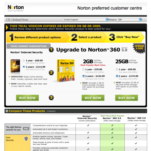 Norton UK/Ireland