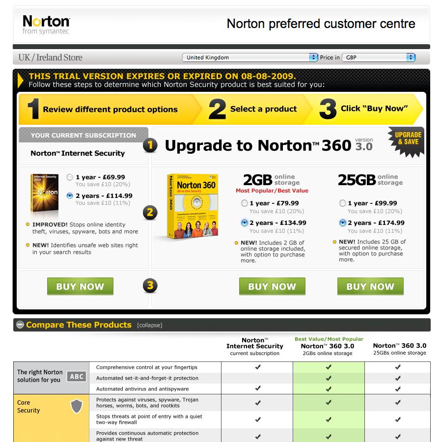 Norton UK/Ireland